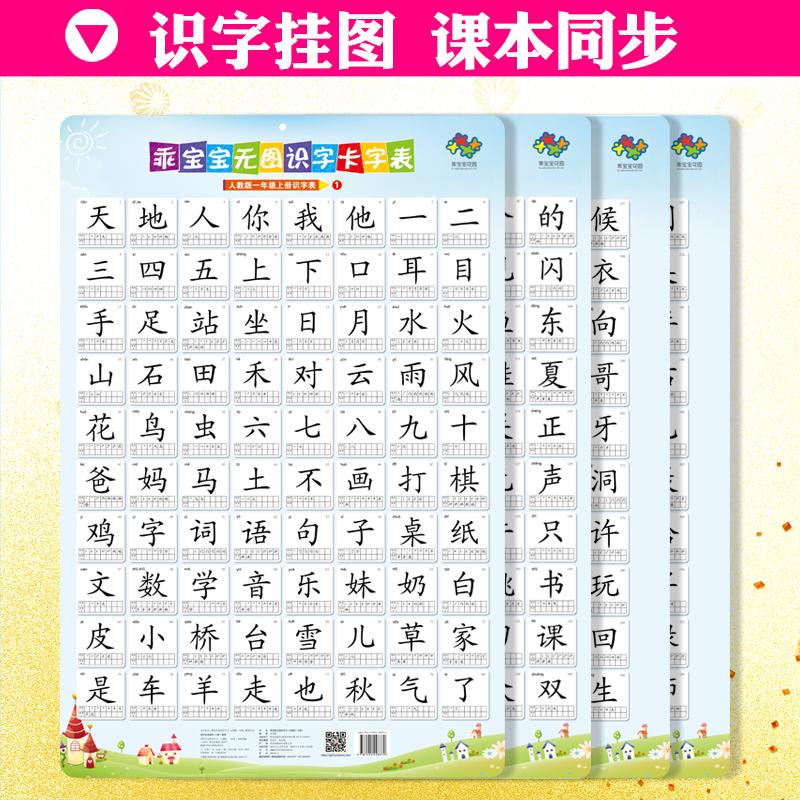 识字挂图 儿童学习生字人教版小学一年级课本同步认字