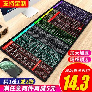 超大鼠标垫加厚办公快捷键大全桌垫