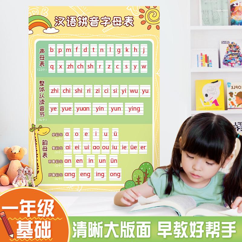 一年级汉语拼音字母表墙贴小学乘法口诀表儿童声母韵母表挂图全套