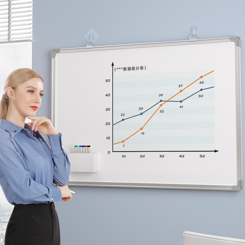 颜序挂式白板双面磁性写字板办公书写培训大白板黑板墙家用儿童涂鸦写字小白板教学白班会议室留言记事板看板