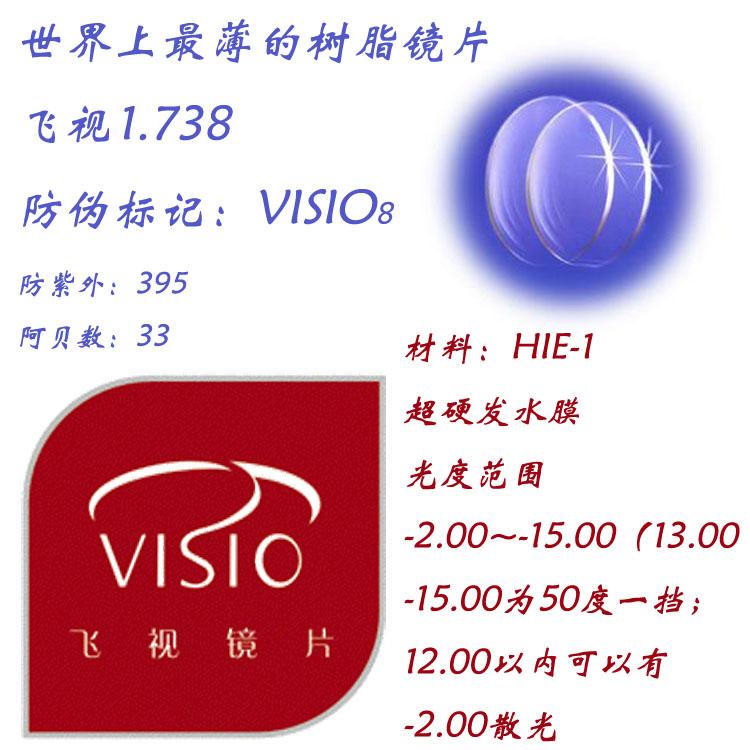 飞视1.74非球面双抗EP三合一发水膜超薄的树脂镜片 一片价