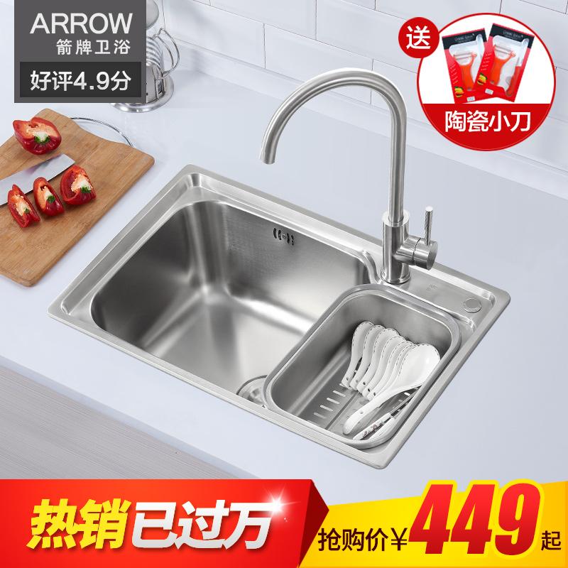 箭牌厨房水槽真的有那么好吗?