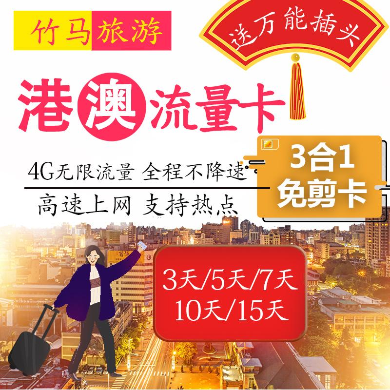 香港电话卡4G手机上网卡高速不限量1/2/3/4/5/8天港澳通用电话卡