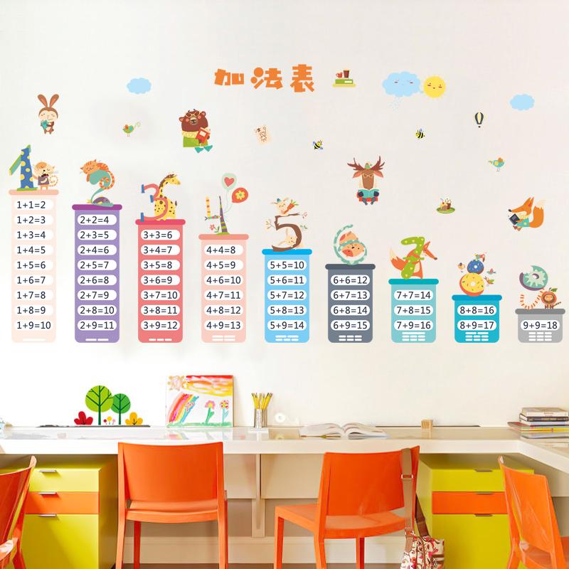 九九乘法口诀表墙贴全套卡通拼音字母小学生儿童房幼儿园早教贴画
