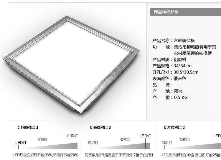照明模塊 30cm 30 陽台 衛生間 平板燈 LED 集成吊頂