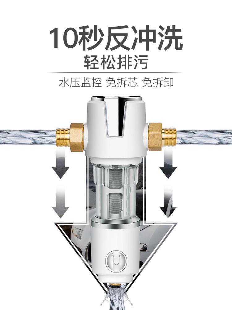 倍世康前置过滤器大流量家用反冲洗自来水过滤全屋中央管道净水器