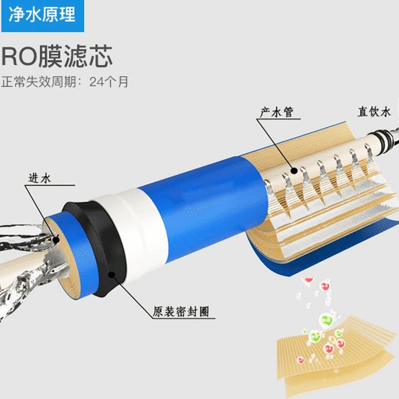 RO膜滤芯 反渗透膜 纯水机滤芯 净水器滤芯1812-50净水机通用