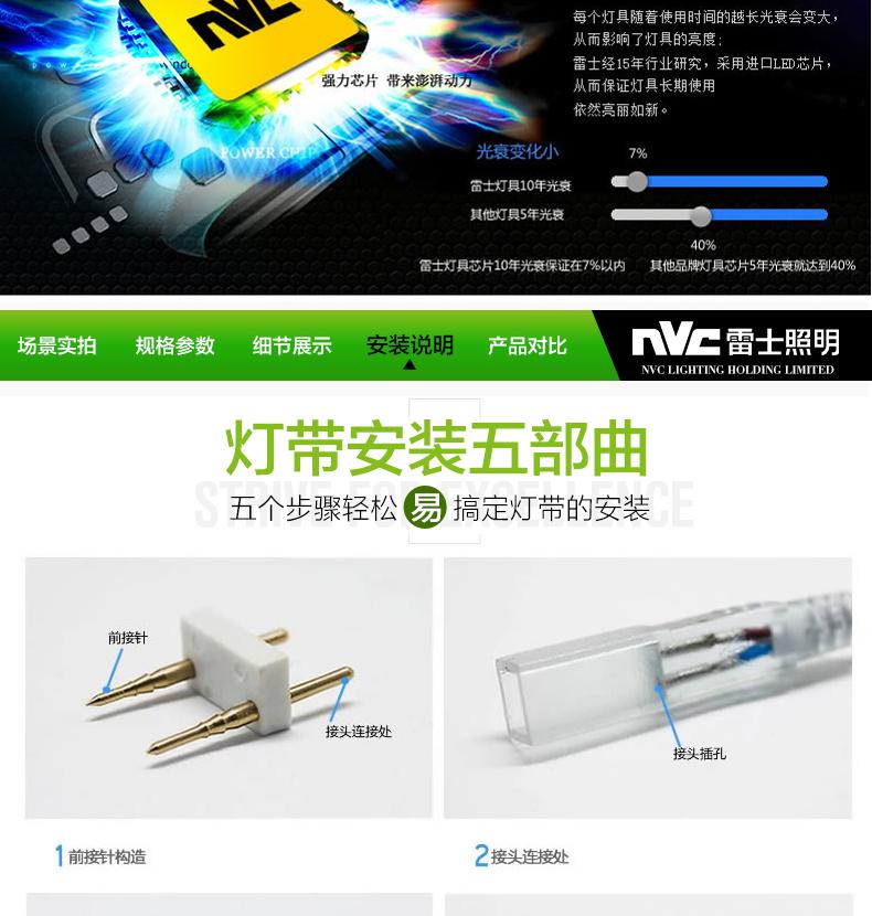 светодиодный дюралайт NVC  Led 5050 3528 - 15