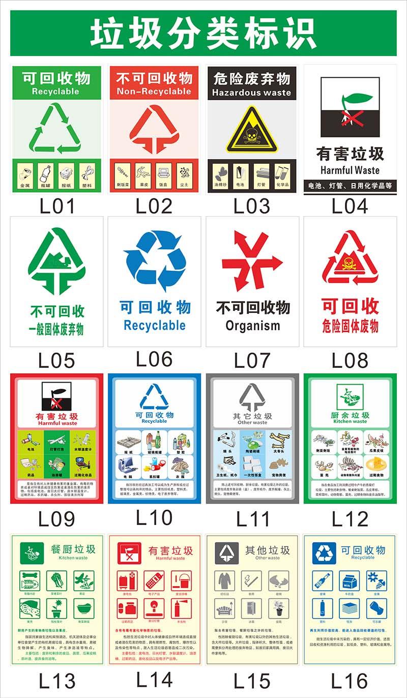 医疗废物分类回收登记表图片