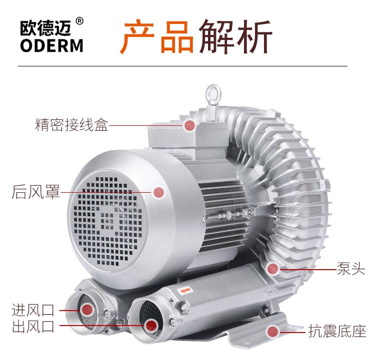 气环式真空泵产品介绍(动图)