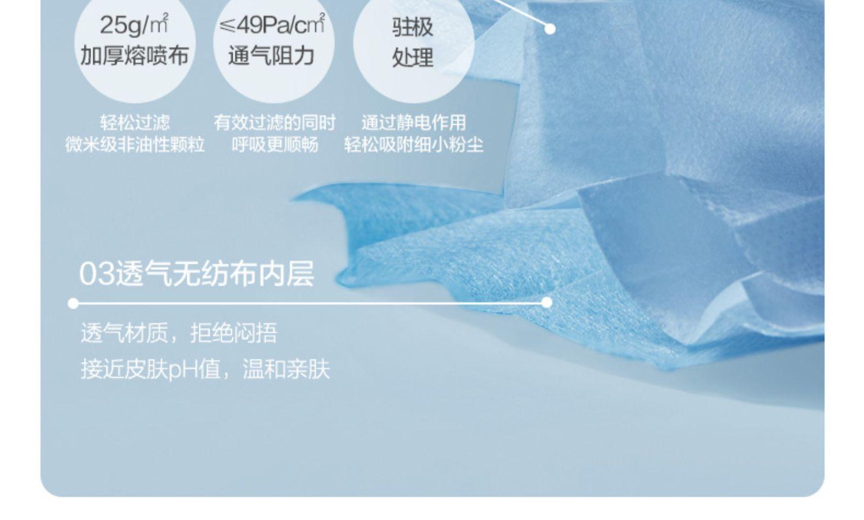 【现货速发】稳健全棉时代一次口罩100片