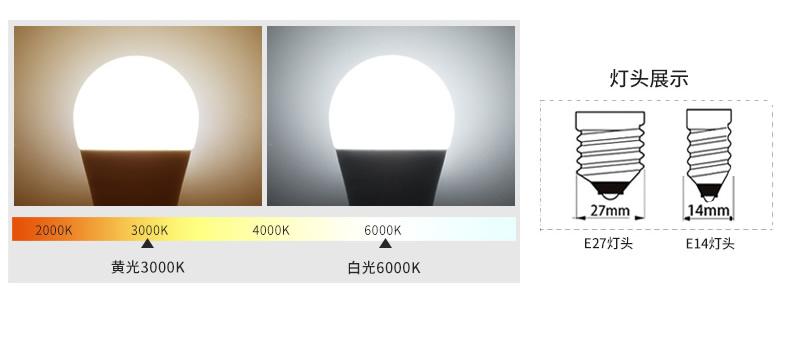 灯头展示2000K300×400k0060E27灯头E14灯头黄光3000K白光6000K-推好价 | 品质生活 精选好价