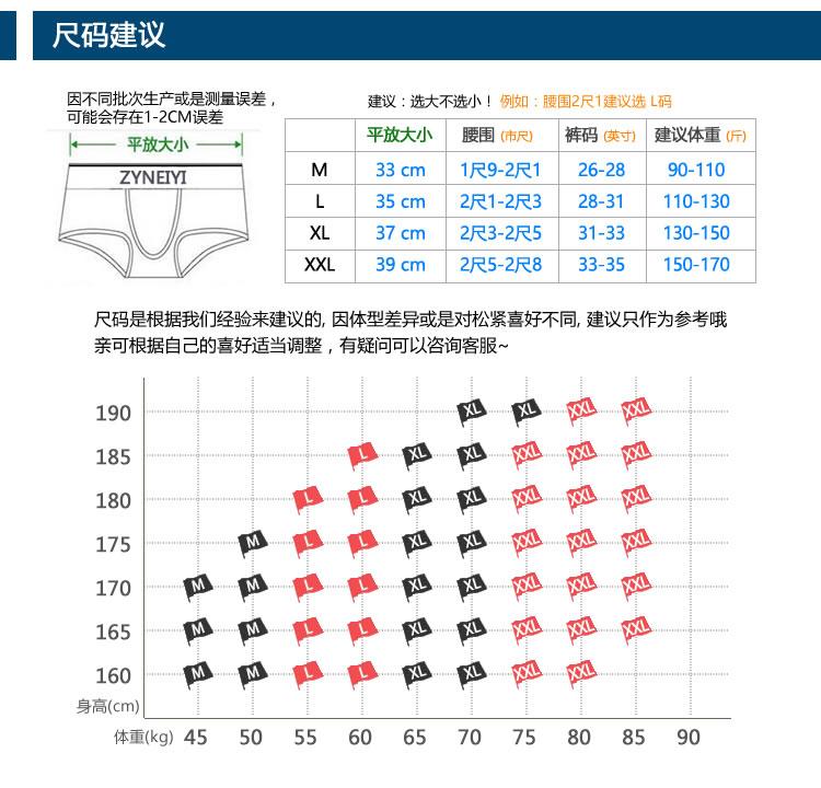 正言内衣专营店_SEOBEAN/希宾品牌产品评情图