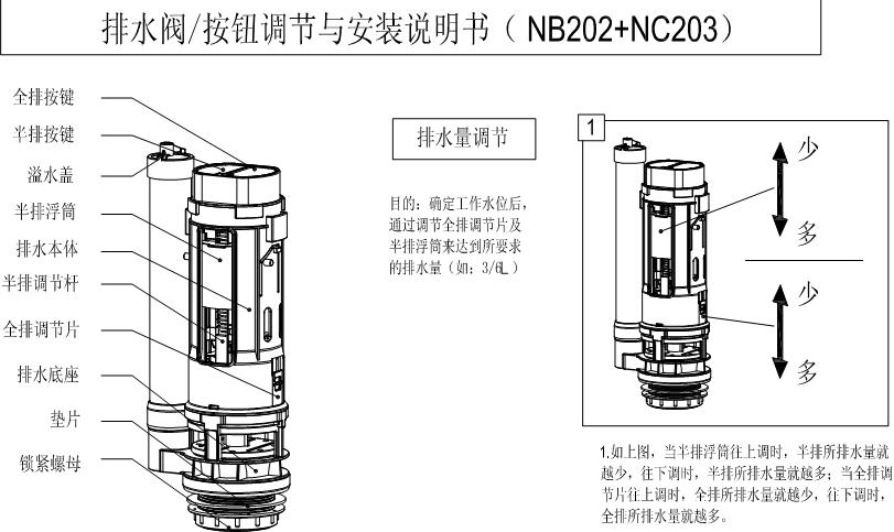分体式出水阀 耐安特马桶配件 双按排水阀 水箱配件 出水阀冲水阀图片