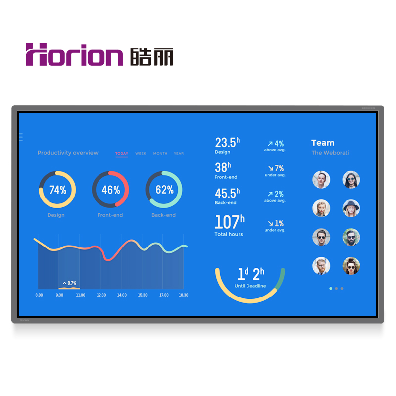 Horion-皓丽55-65-75-86吋智能会议平板教学一体机交互式电子白板触摸大屏会议电视多媒体教学设备幼教一体机