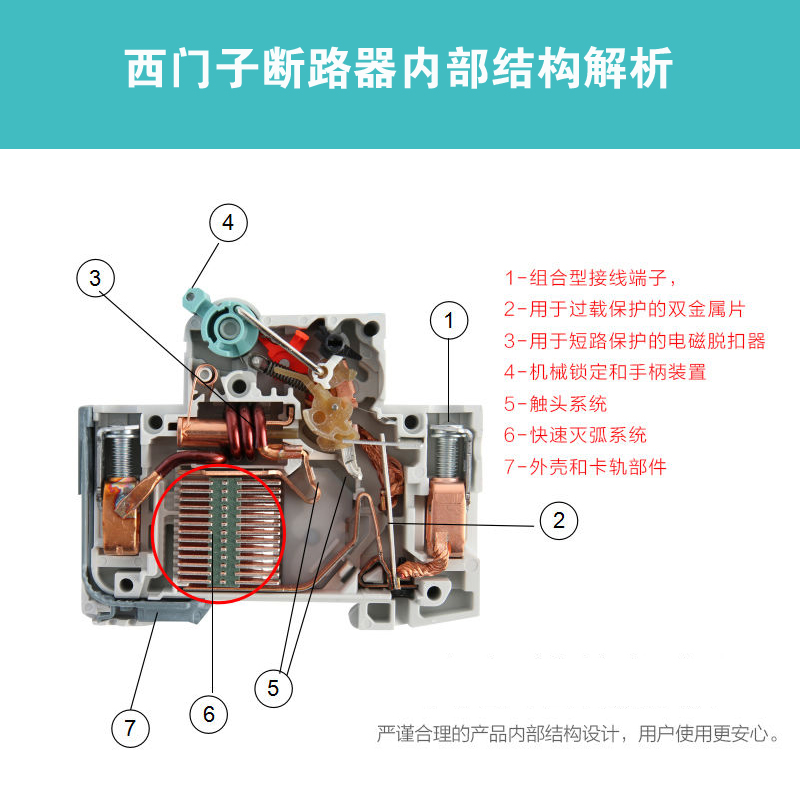 Great Wiring Diagram For 150cc Scooter Tall Lifan 125cc Engine Wiring Clean Electric Guitar Jack Wiring Coil Tap Wiring Youthful Car Alarm Installation Diagram BlueDog Diagrams Air Switch 1P2P3P4P Open The Main Switch Breaker 32a63a Trip ..