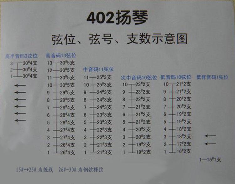 402扬琴弦 杨琴弦 扬琴配件 扬琴弦 402扬琴弦缠弦 钢图片