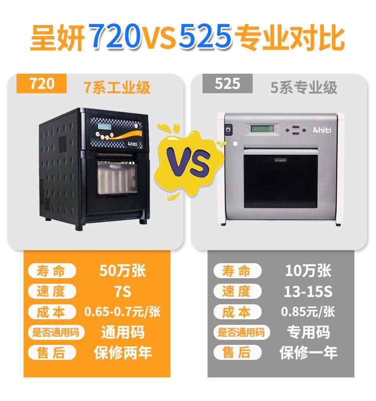 hiti呈妍P720L-P750L证件照打印机1寸2寸快照相馆图文景点专用热升华相片专业彩色冲印机