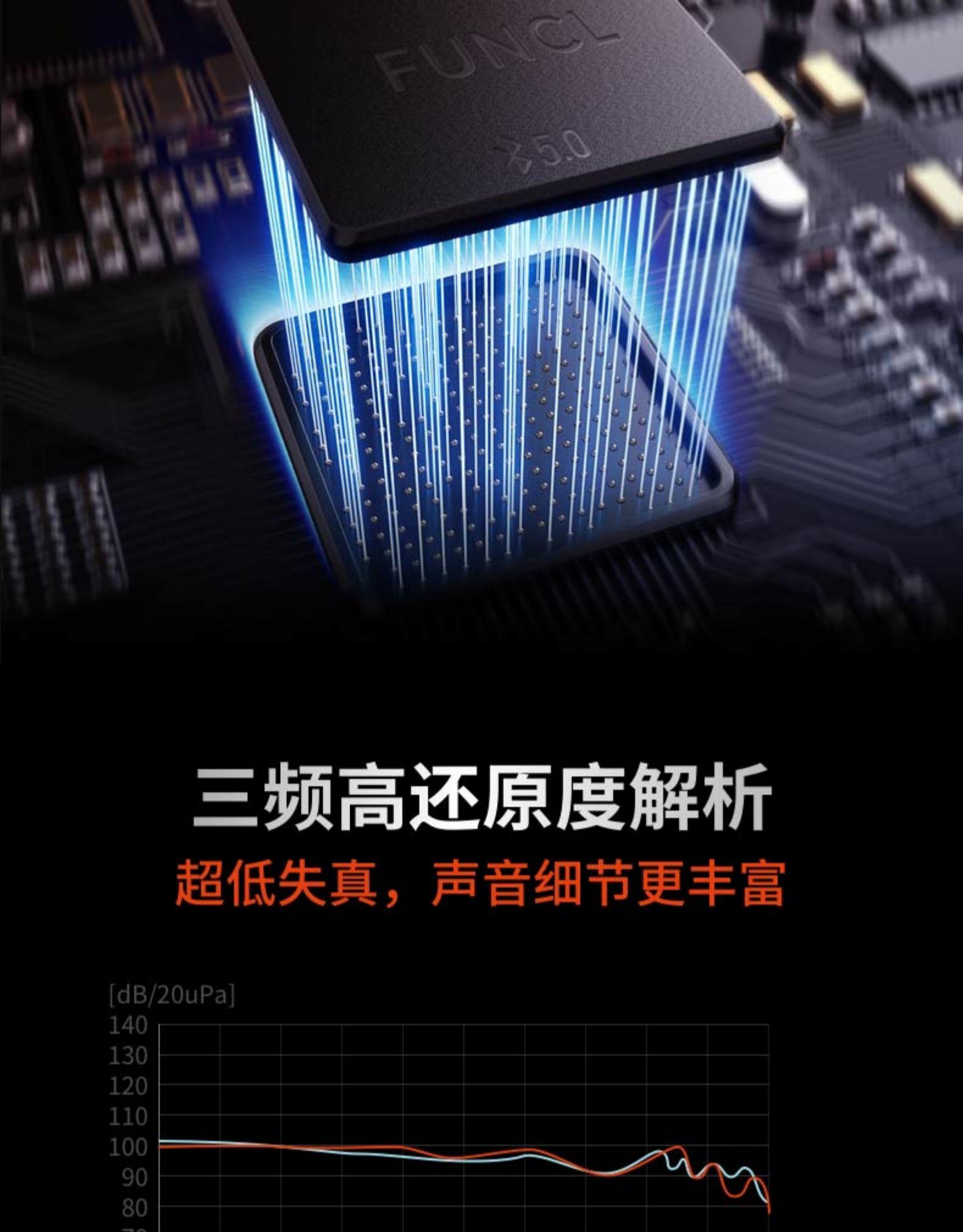 频高还原度解析超低失真,声音细节更丰富IdB/20uPa1401301201101009080-推好价 | 品质生活 精选好价