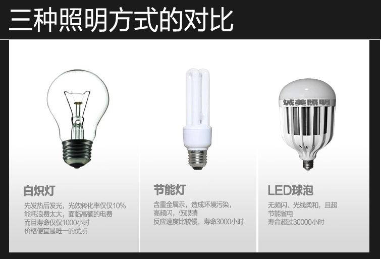 LED-светильник Prudential lighting  Led E27e40 18W36W50W100W - 35
