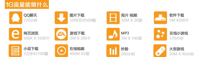 中国联通官方旗舰店_品牌产品评情图