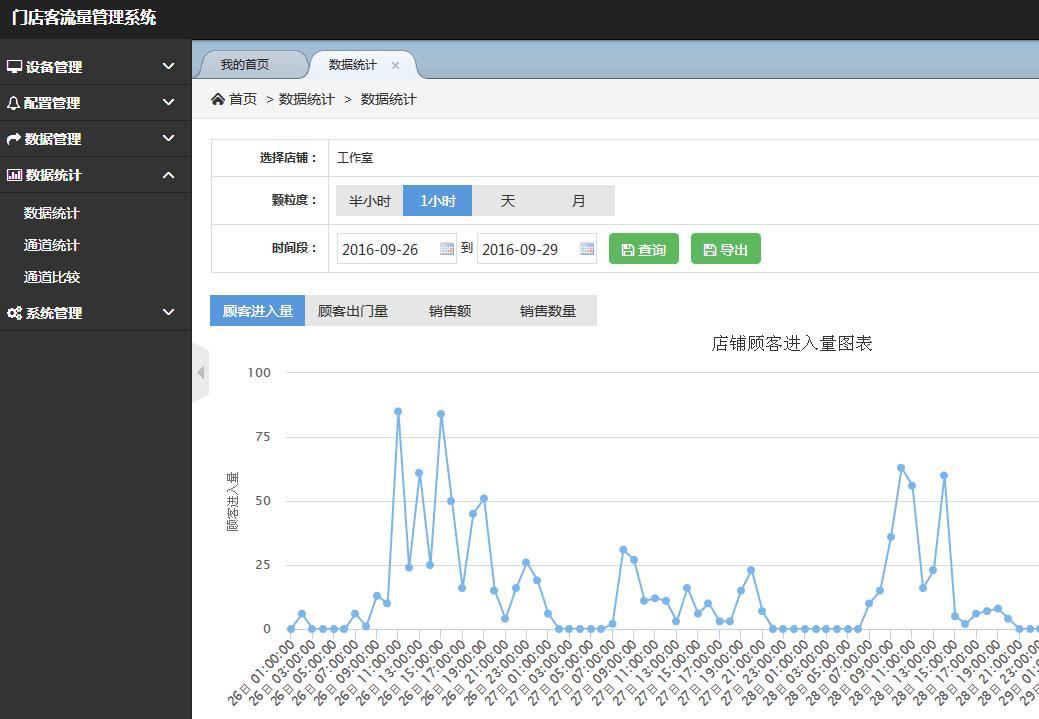 人流统计系统_深圳旅游统计网上直报系统_商业项目地铁人流统计