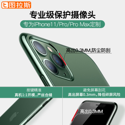 iPhone 11/11pro/11pro max High Quality Transparent Case 037962