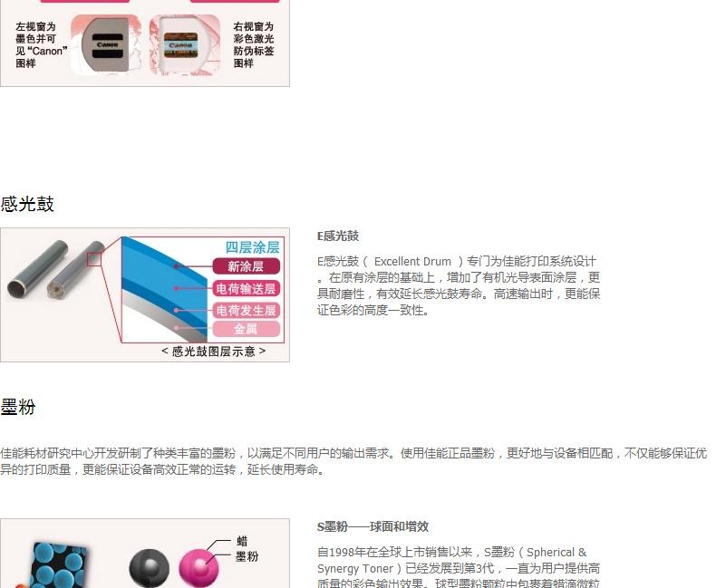 佳能普伟龙祥专卖店_Canon/佳能品牌产品评情图