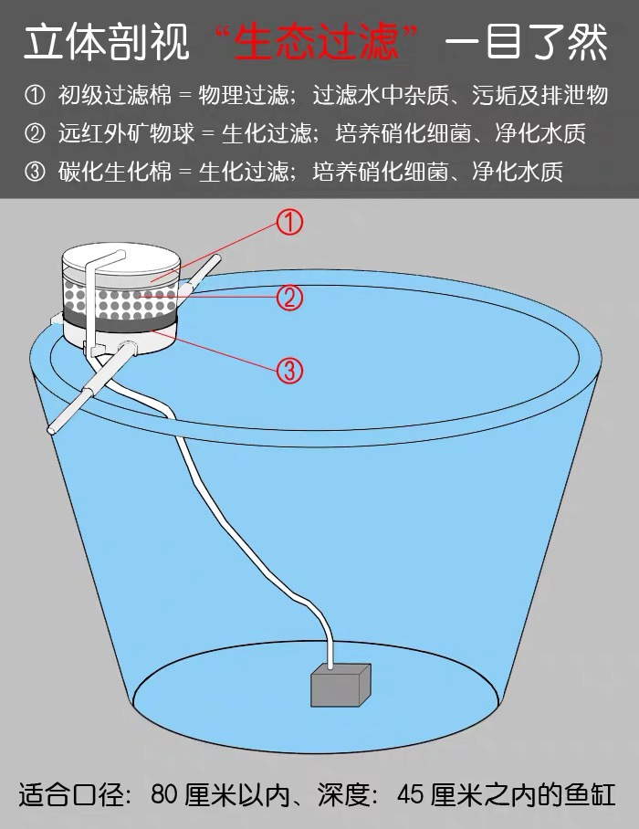 Jingdezhen round ceramic aquarium filter fish farming water fountain furnishing articles - oxygen humidification loop filter