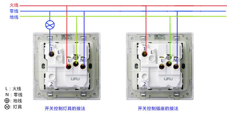 全面的接线图解,不请电工自己搞定!