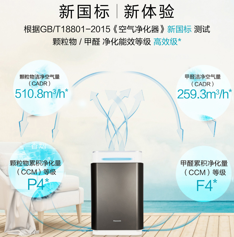 松下空气净化器家用卧室办公室静音氧吧PM2.5除甲醛粉尘烟91C7