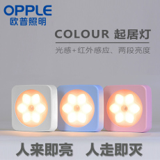 Ночник OPPLE 158007047 LED