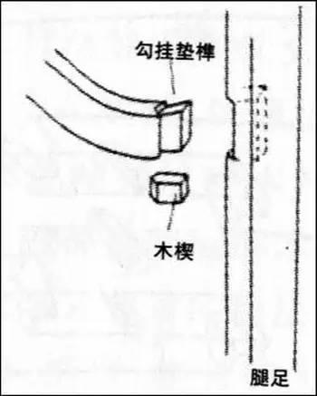 抱肩榫结构图 抱肩榫:这种榫卯结构常用在束腰家具的腿足与束腰,牙条