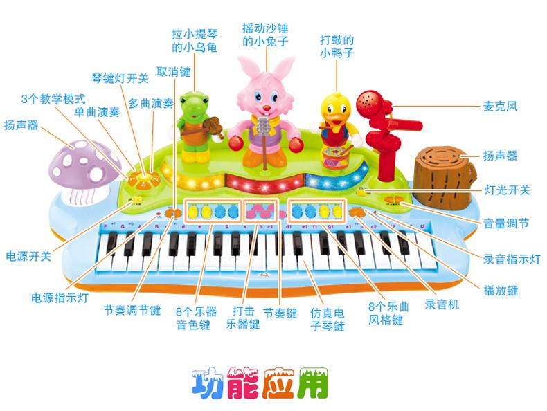 森蔚玩具专营店_HUILE TOYS/汇乐玩具品牌产品评情图