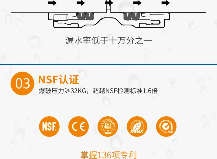 > 世韩高端纯水机净水器配件一字型逆止阀反渗透单向阀快接  配件种类图片