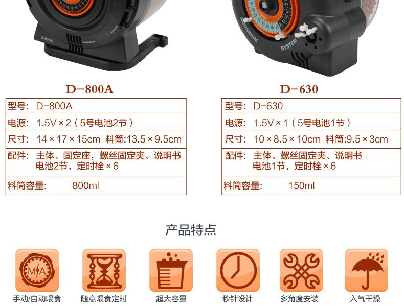 大禹宠物用品专营店_Interpet/英特派斯品牌产品评情图