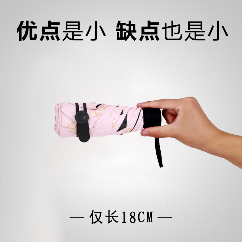 Ультра-компактный зонт