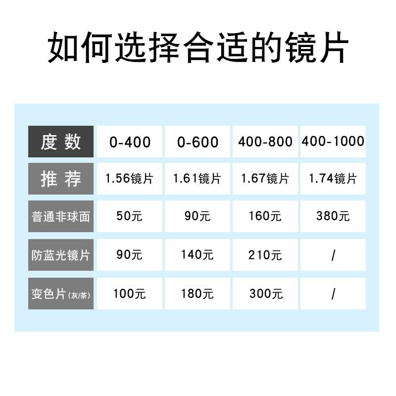 冰鱼 镜片升级 1.56/1.61/1.67/1.74普通 防蓝光 变色 镜片2片装