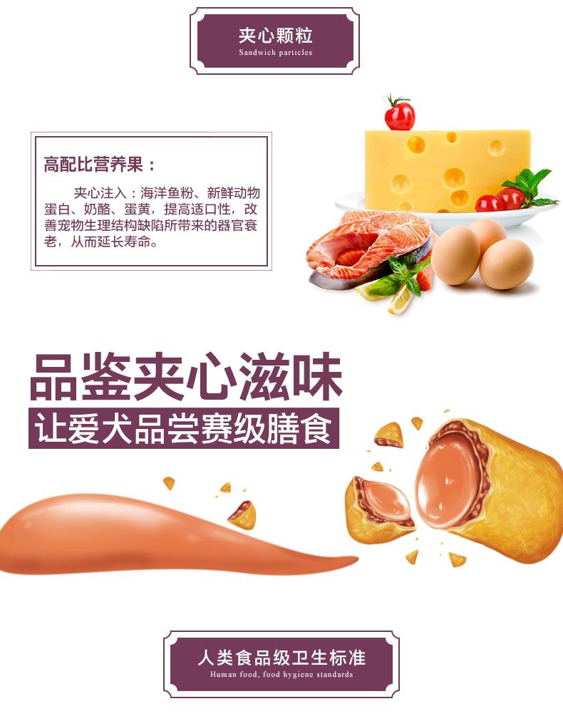 【聚宠】中大型犬夹心天然粮(成犬)详情页_05.jpg