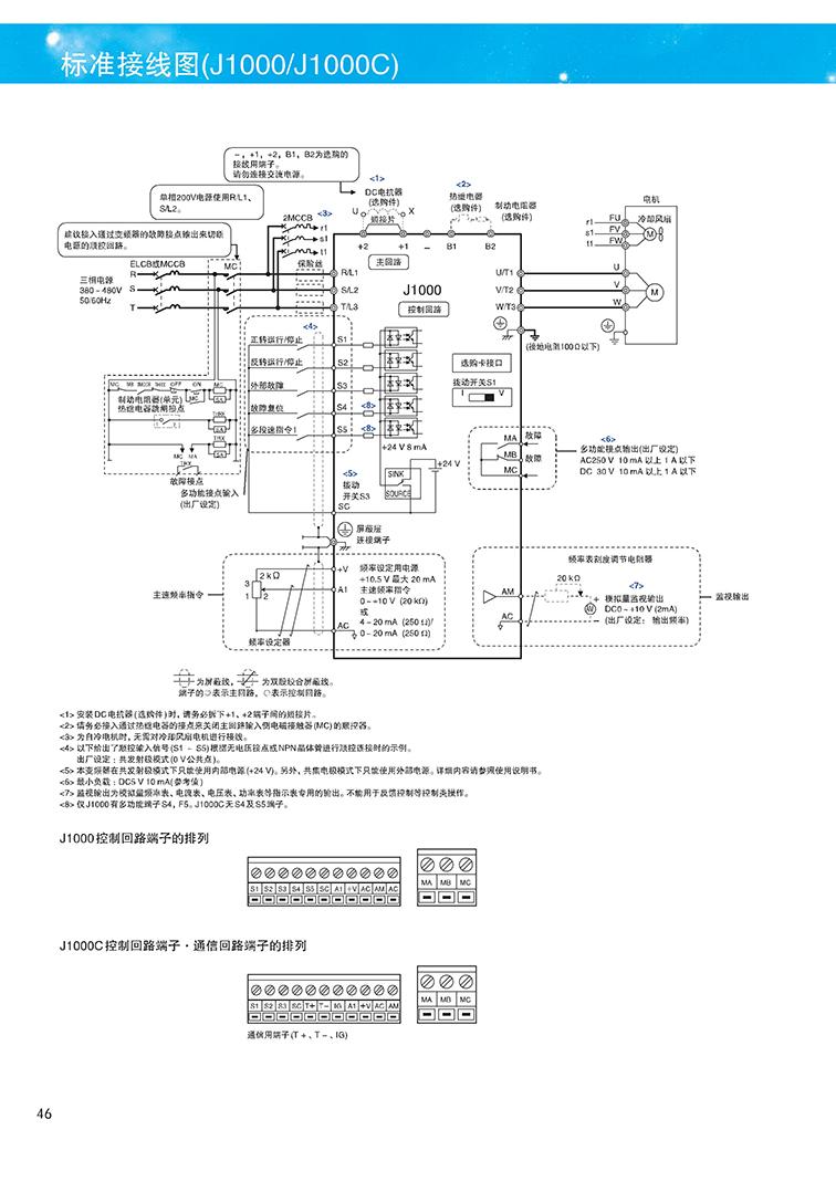 全新原装 j1000系列安川变频器cimr-jb2a0012baa