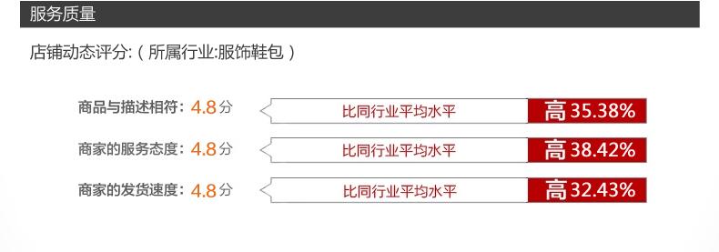 内页详情服务质量-790_02.jpg