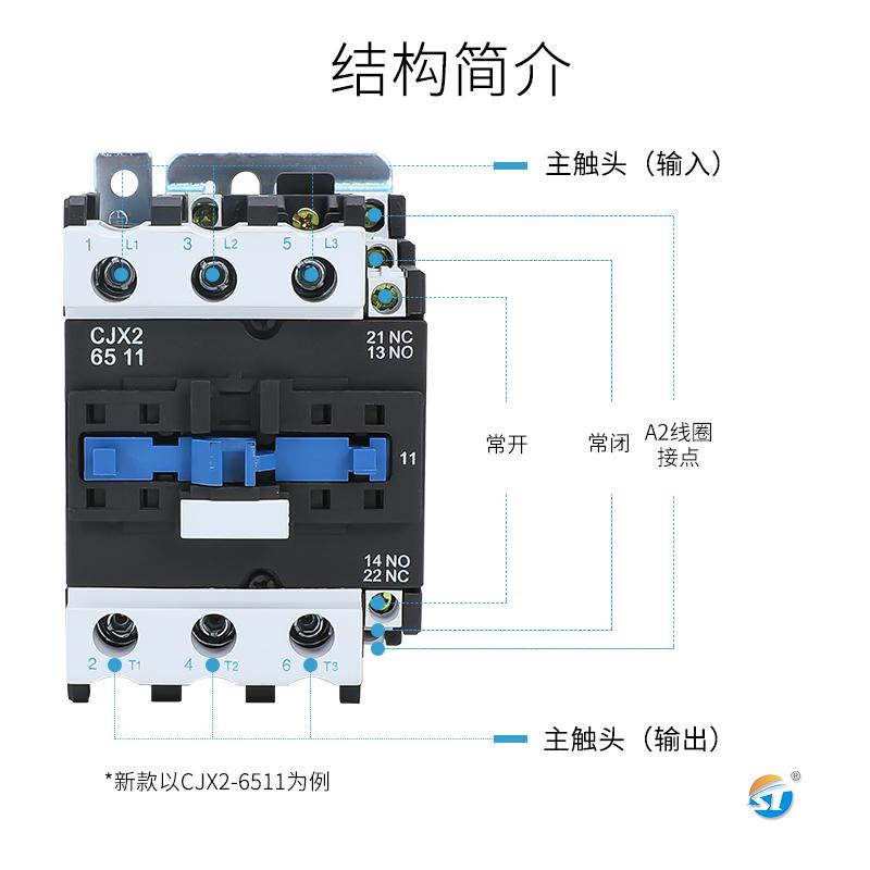 日本 011/9511/380v/220v ac1d4011/5011/6511/8交流接触器cjx265
