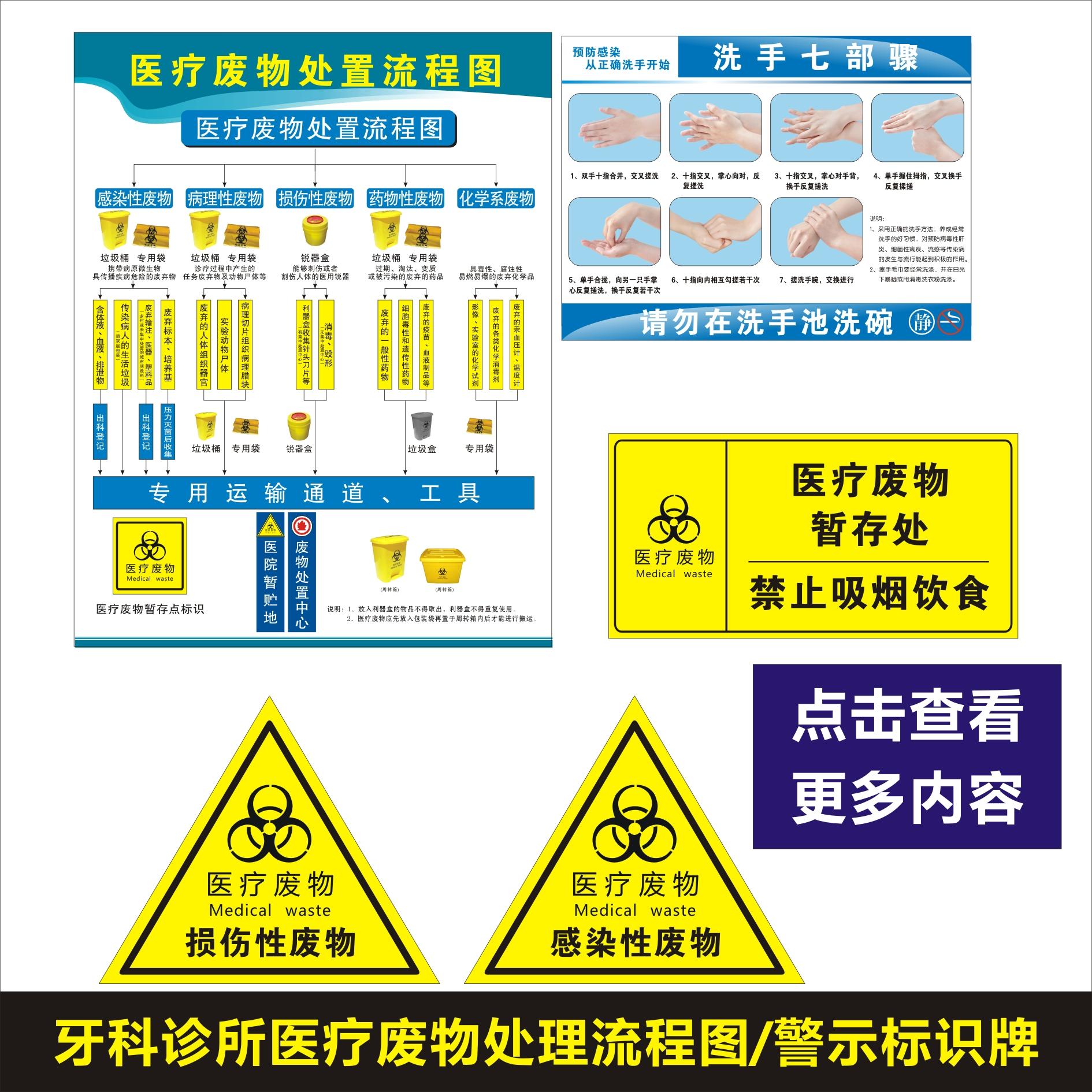 牙科医疗废物处置流程图门诊洗手七步骤医疗废物标识墙贴门诊制度图片