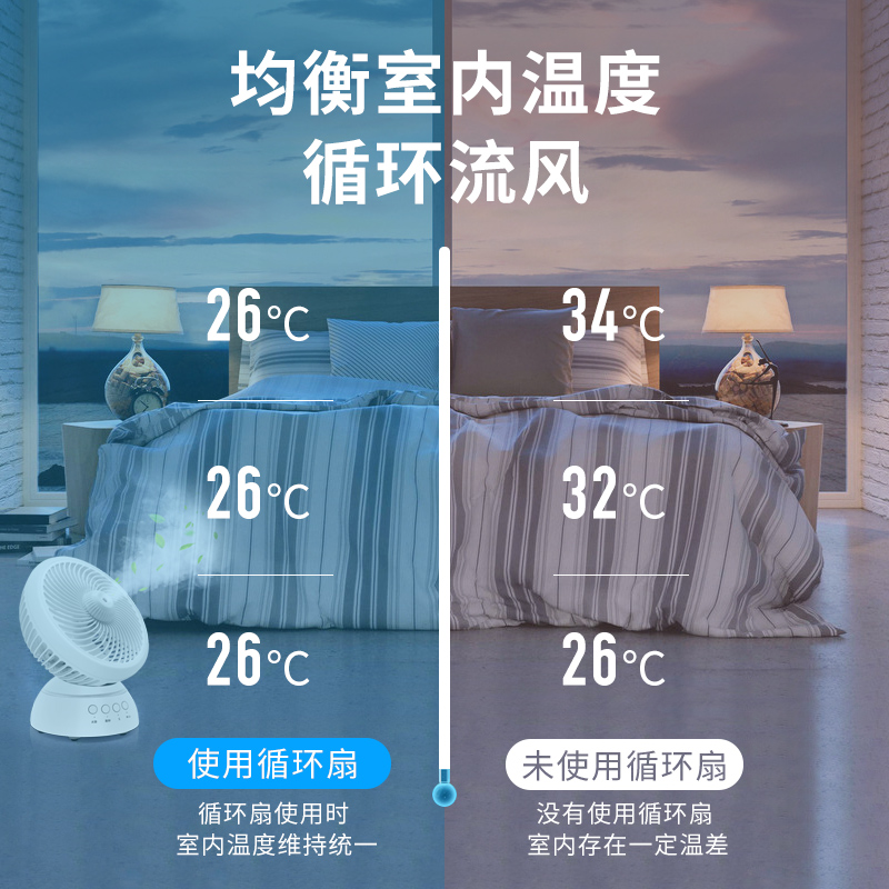 喷雾加湿制冷usb小风扇空气循环办公室学生宿舍超静音可充电摇头