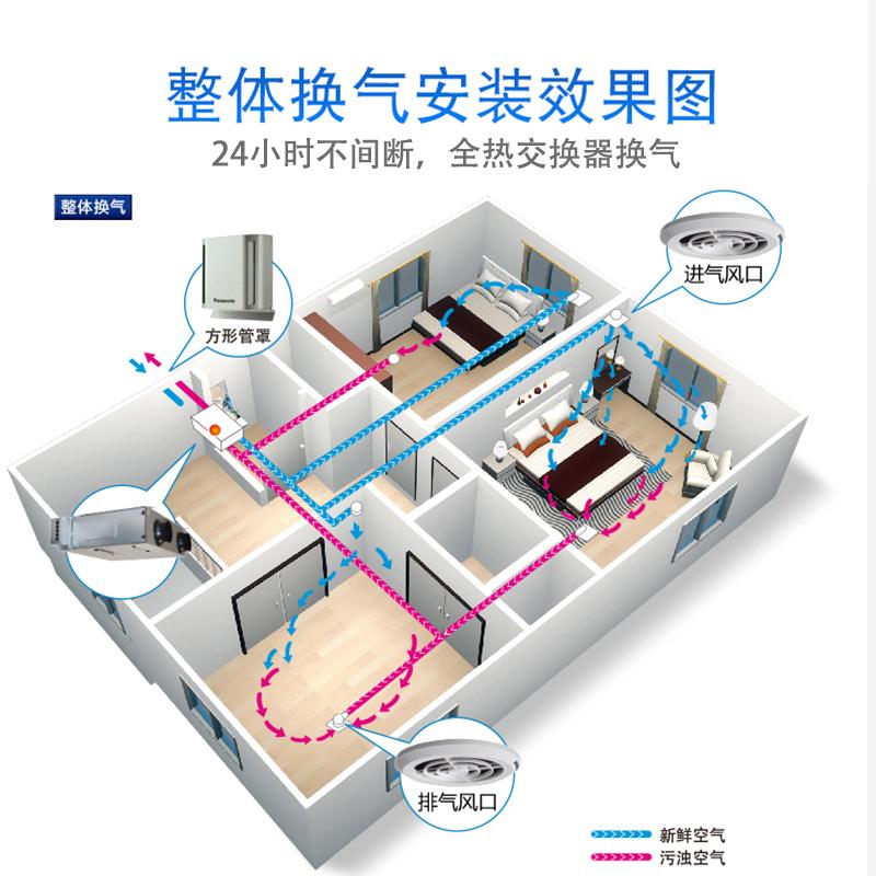 松下新风系统智能家用中央全热交换机新风pm2.5换气机FY-RZ18DP1