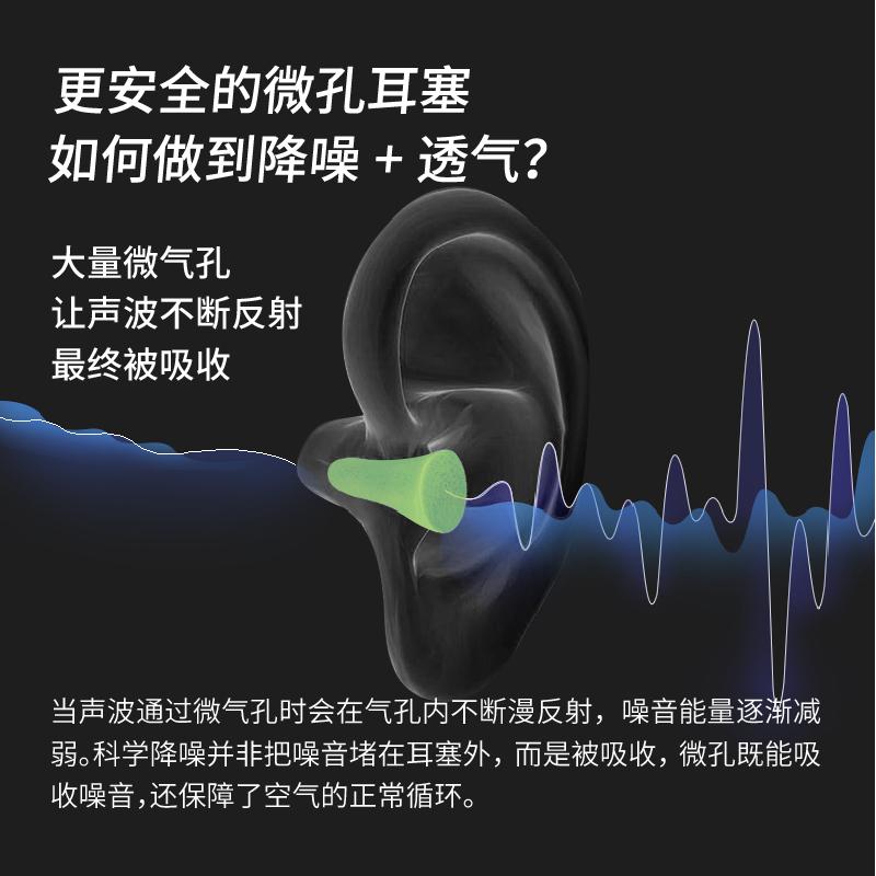 宿舍睡觉防吵神器降噪隔音耳塞防噪音打呼噜学生睡眠用专业超静音