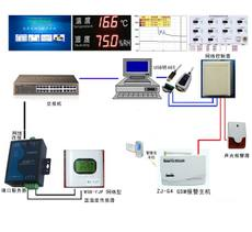Pearl River Delta Enterprise Hotel School Network Room Environmental Monitoring System Power Outage Temperature Alarm