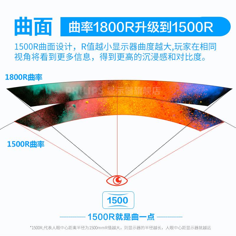 飞利浦248E9Q 23.6英寸台式电脑显示器高清VA屏护眼液晶显示屏幕