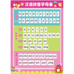 声母韵母字母贴纸一年级乘法口诀表墙贴小学生汉语拼音字母表全套