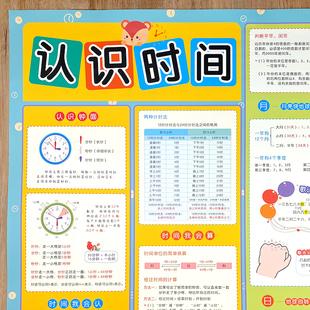 小学数学一二年级认识钟表和时间专项练习教具挂图墙贴挂画